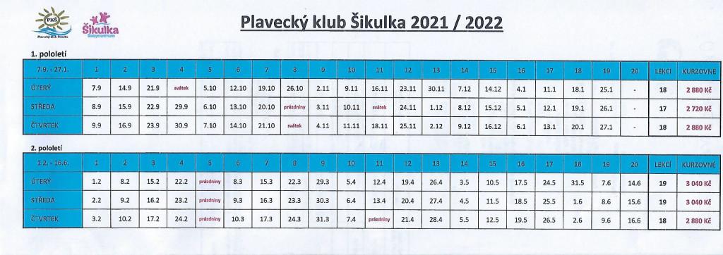 plovárna 2021-2022