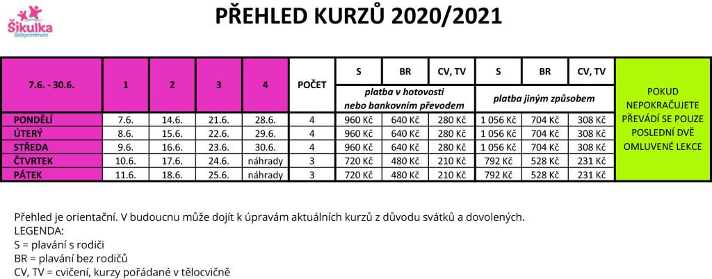 ROZPIS KURZŮ baz,pl,cv